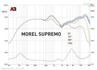 morel-supremo-602